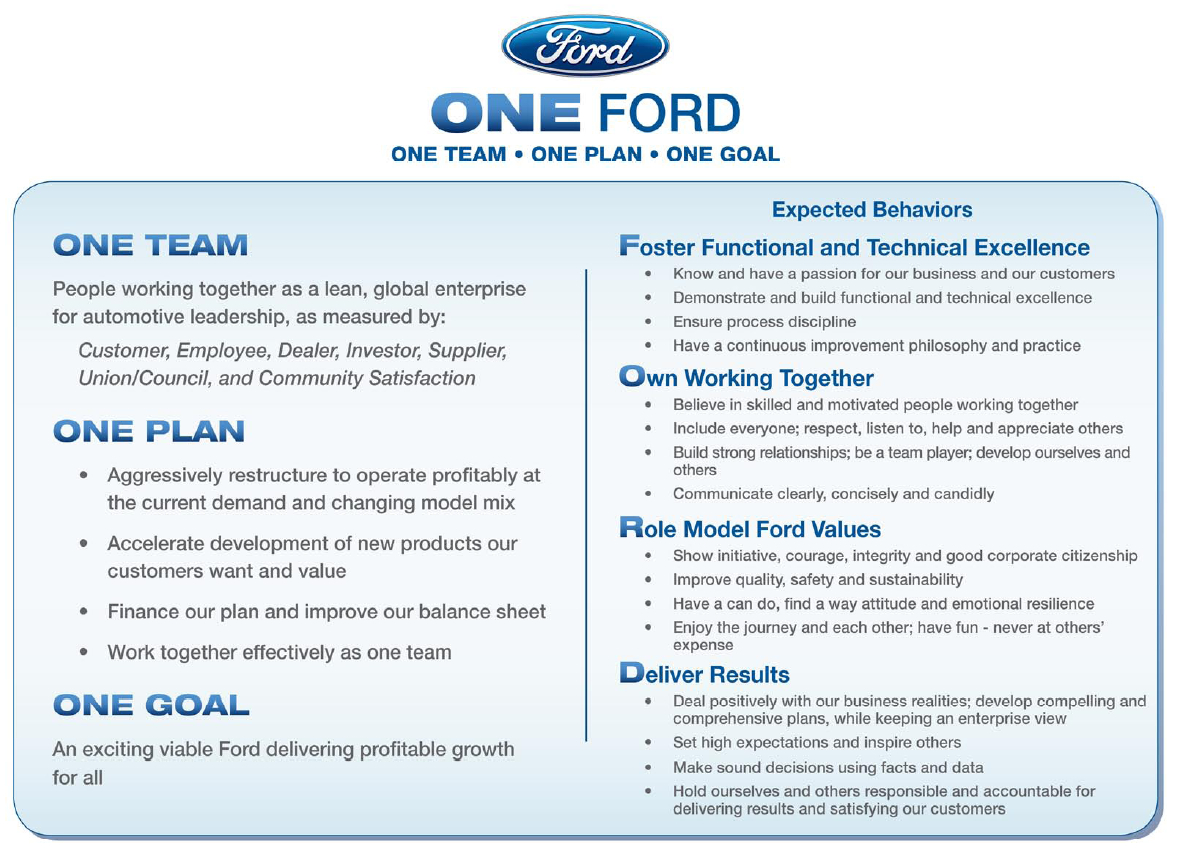 Ford Motor Company: Implementing the 'One Ford' Strategy